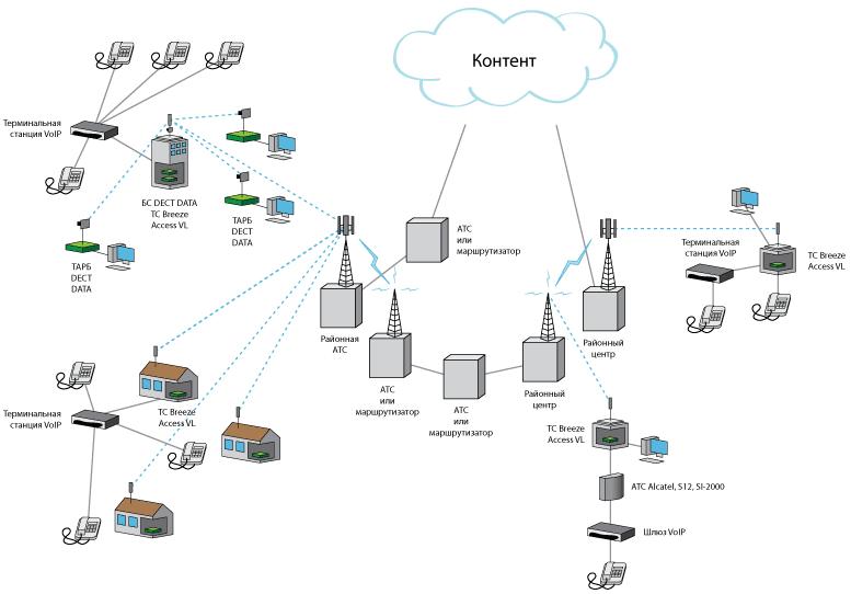 Схема расположения схем компьютера